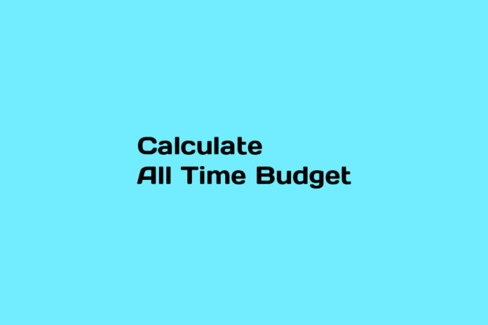 calculate campaign all time budget